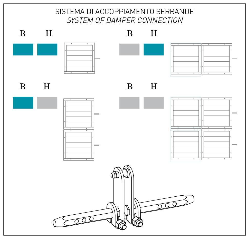 Serrande Serie Ser 150 DT 3-1